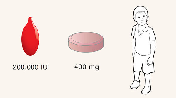 24-59 Months - Vitamin A - 200,000 IU and 400 mg Deworming